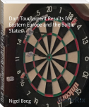 Dart Tournament Results for Eastern Europe and the Baltic States