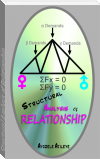 Structural Analysis of Relationship