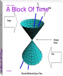 A Block Of Time
