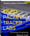 Cisco Packet Tracer Labs